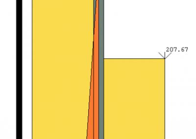 modello-fem-scavo