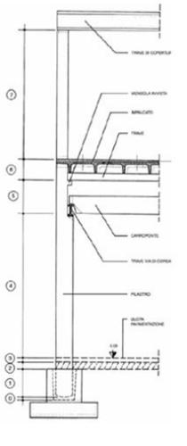 sezione-strutturale-capannone