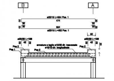 sezione-trasversale-armatura-rampa-ferroviaria